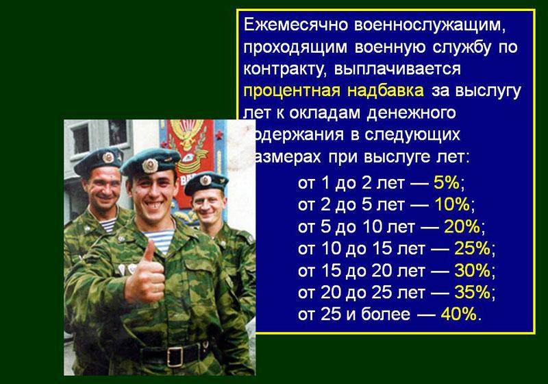 Надбавка за выслугу лет в армии