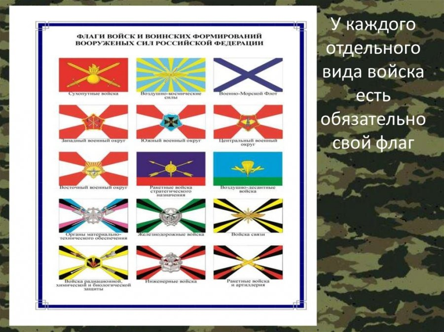 Флаги войск армии РФ