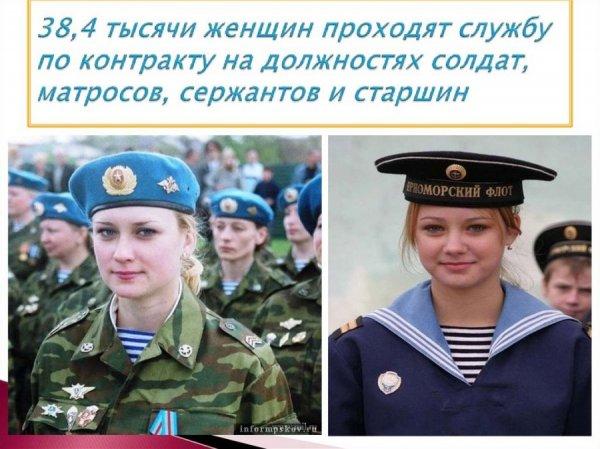 Служба женщин в армии по контракту