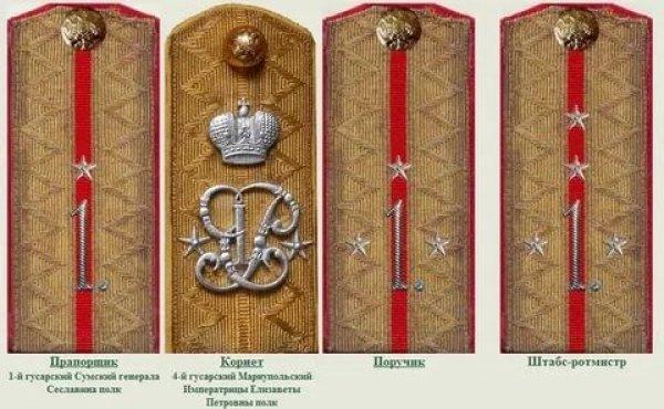 Знаки военнослужащих в царской России