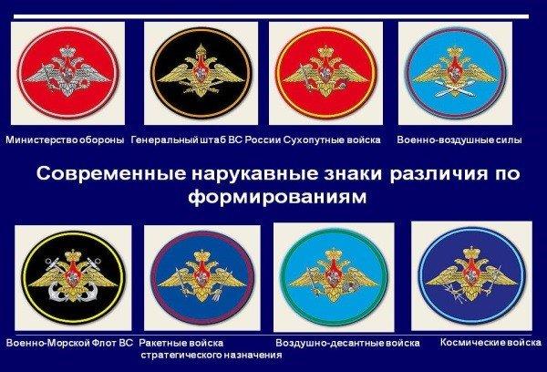 Нарукавные знаки различия военных