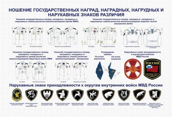 Ношение наград военных