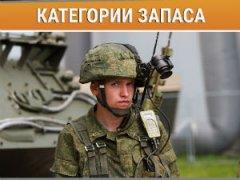 Категории запаса в воинском учете